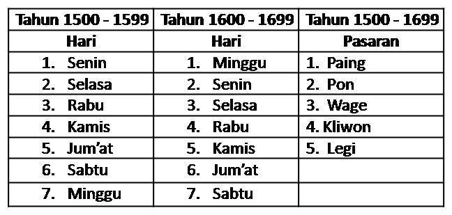 tabel-2.jpg