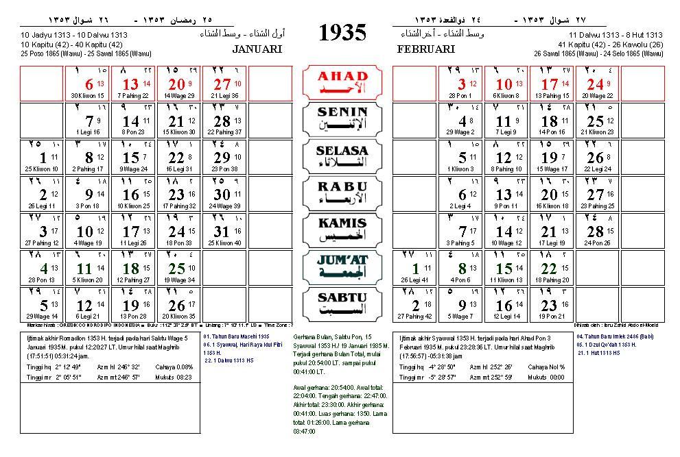 Kalender Jawa   Agus Semarang's Blog